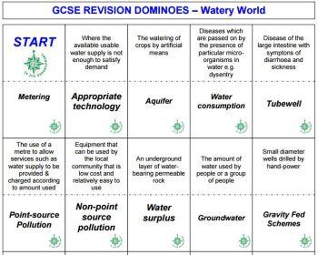 Dominoes - WateryWorld