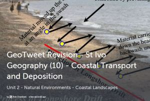 GeoTweet - Longshore Drift