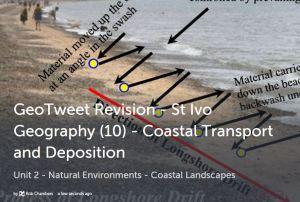 GeoTweet - Longshore Drift