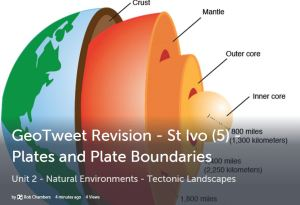 GeoTweet-PlateBoundaries