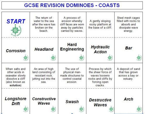 Revision Dominoes - Nat Envt