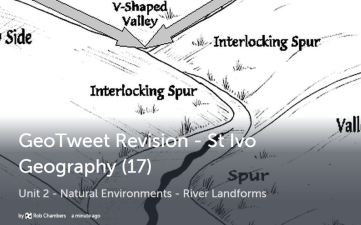 GeoTweet - River landforms